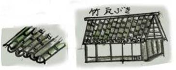 竹瓦葺屋根の住居